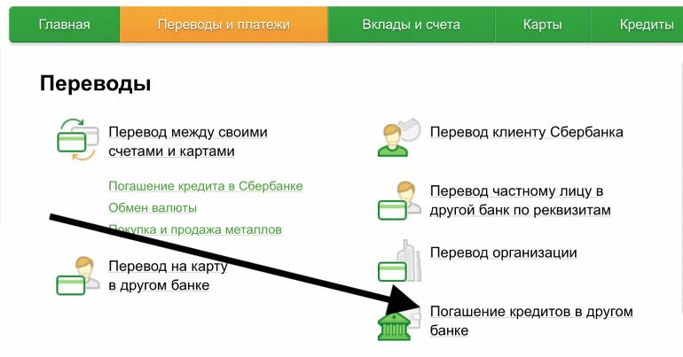 Оплата кредита в Юникредит банке через Сбербанк онлайн